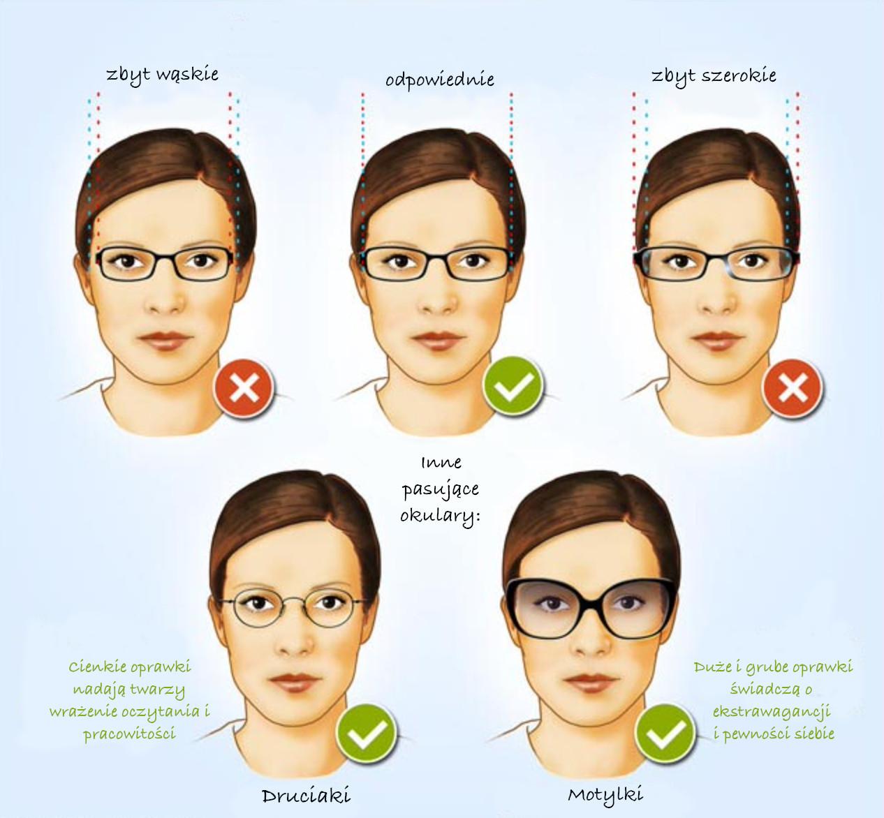 Welche Brille passt mir? Es ist nicht die Gesichtsform ...